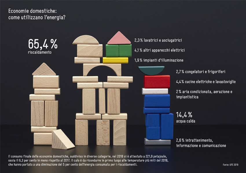 BFE-Infografiken-2019-Grafik1-IT