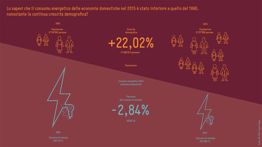 BFE-Infografik-Grafik_2-IT-2015