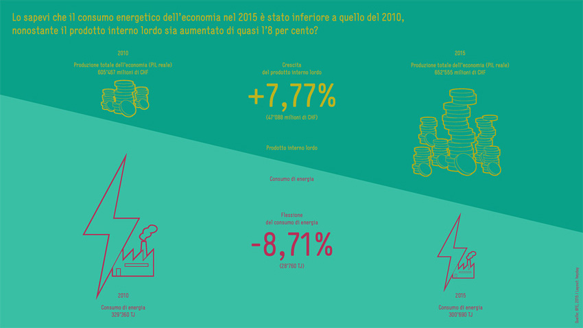 BFE-Infografik-Grafik_3-IT-2015