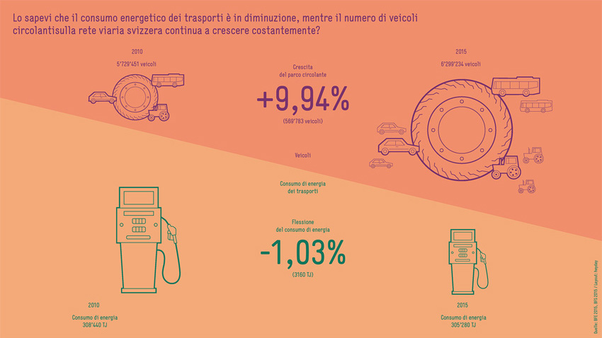BFE-Infografik-Grafik_4-IT-2015
