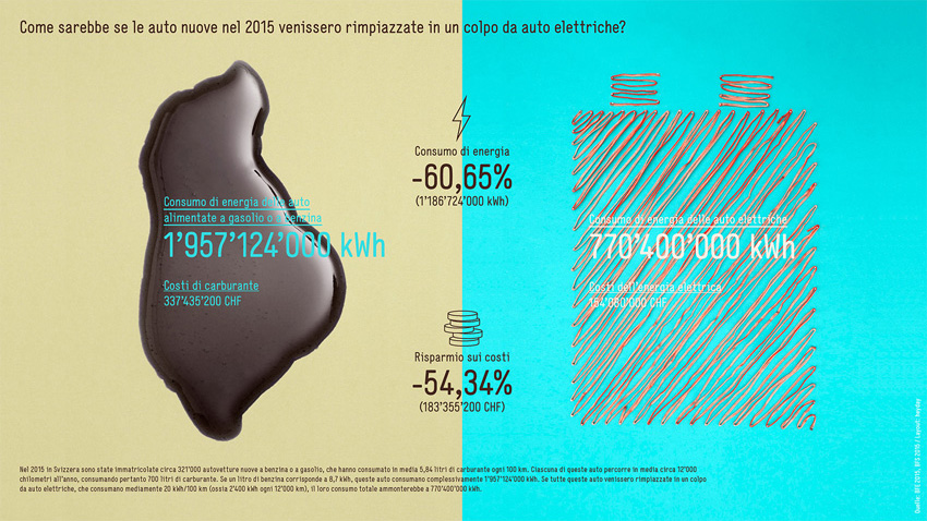 BFE-Infografik-Grafik_5-IT-2015