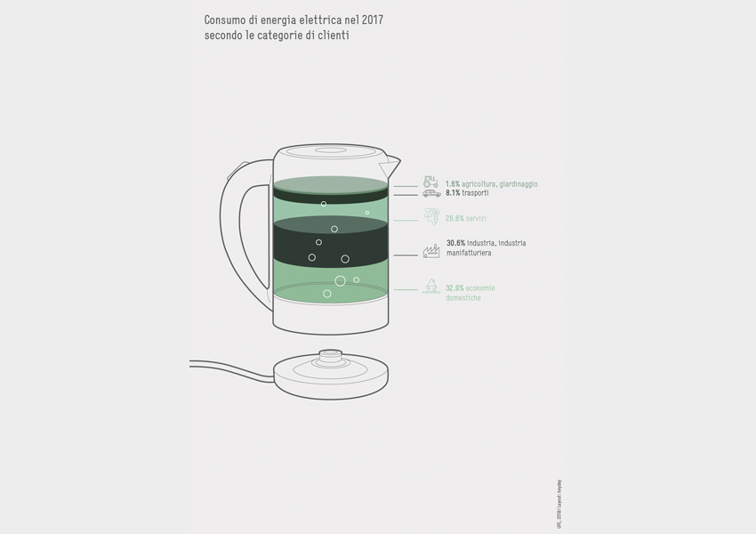 BFE-Infografik-Grafik_5-IT-2018